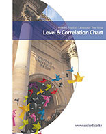 level_and_correlation.jpg